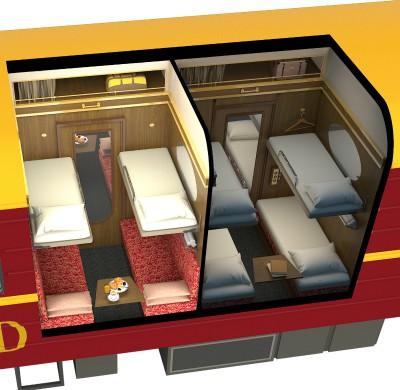 Transsiberie Express 2e klasse